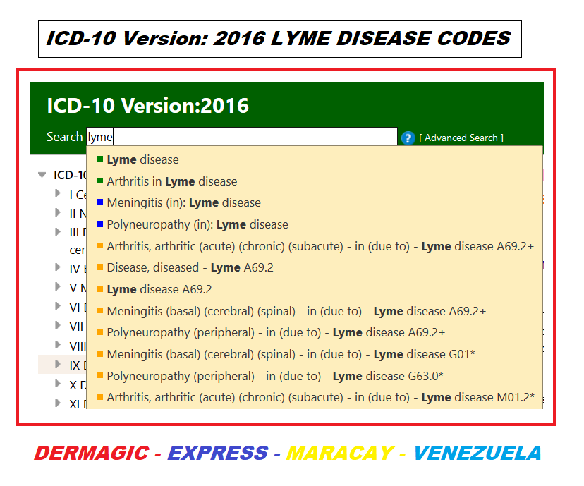 icd 10 for squamous papilloma
