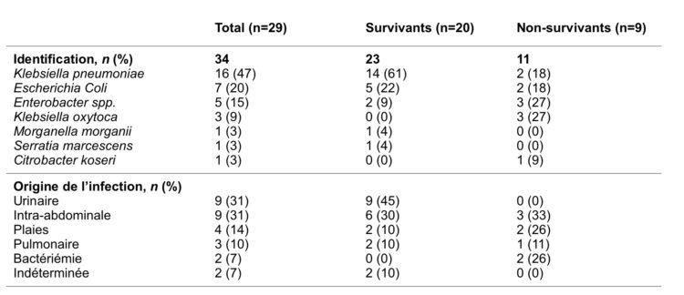 toxoplasma pozitiva in sarcina viermi helmintiaza