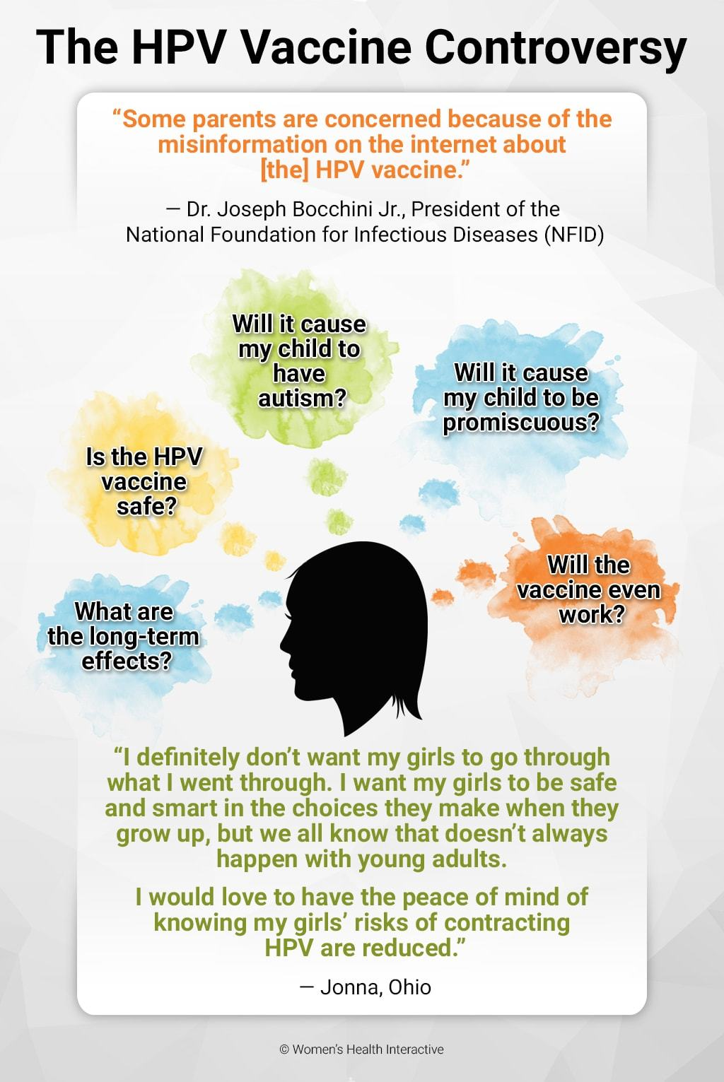 Hpv gardasil pros and cons.