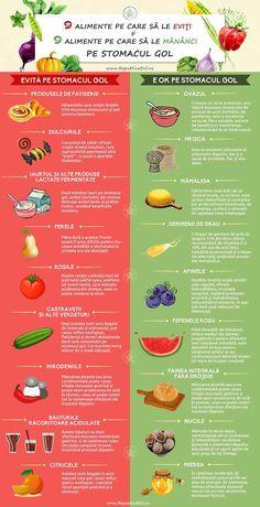 cele mai bune alimente pentru detox colon)