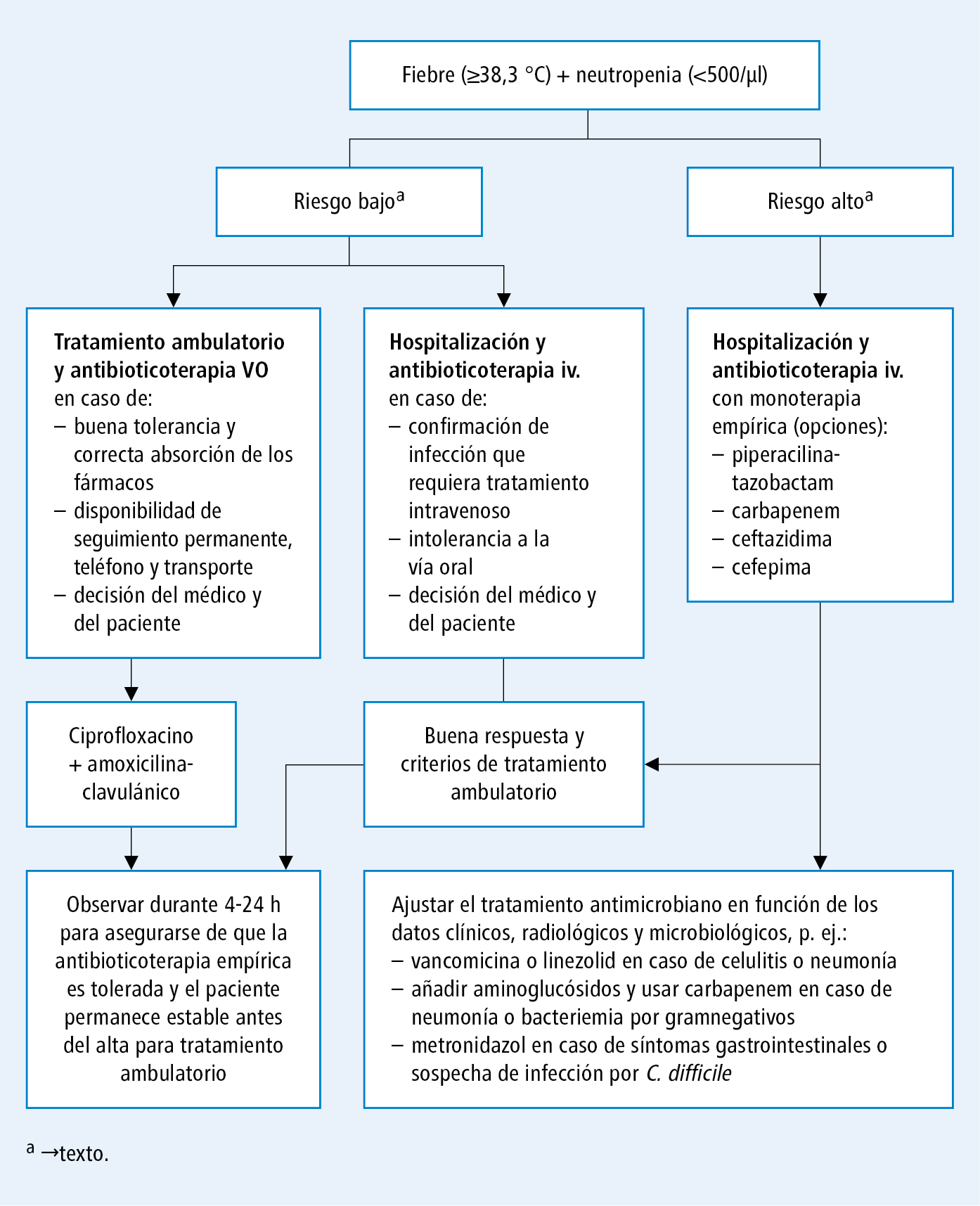 Enterobiasis complicaciones Forma fecale de medicină veterinară + analiză de helmint
