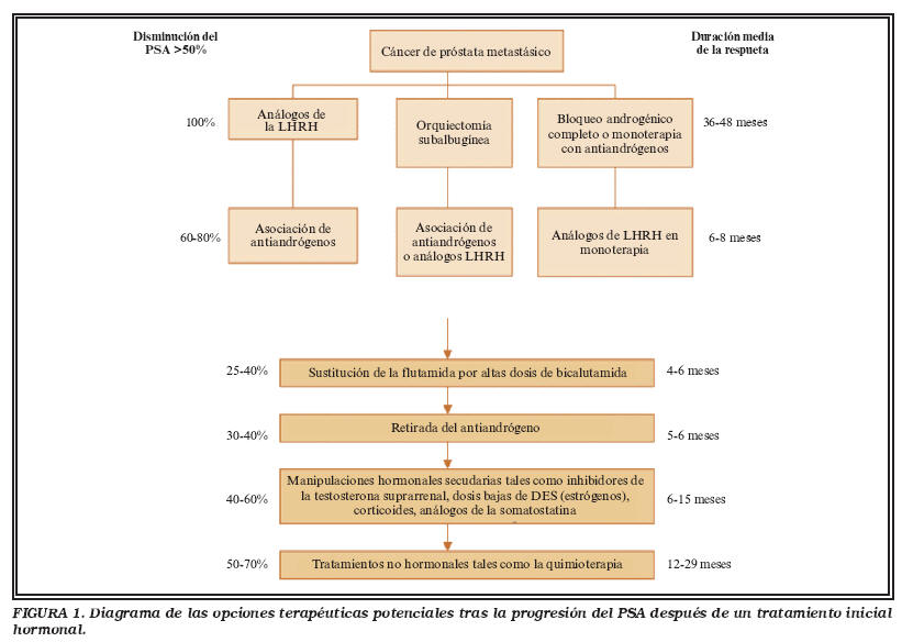 hpv virus only sexually transmitted tratament cu coji de frunze helminthosporium