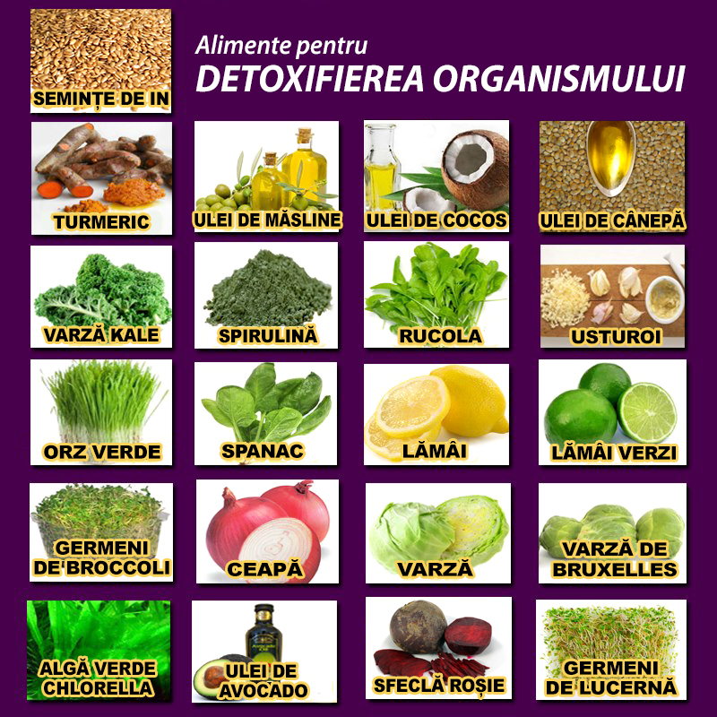 Metode naturale de detoxifiere pentru acasa