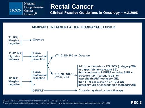 Cancer peritoneal avanzado esperanza de vida. Pastile pentru limbrici, Gastric cancer nccn