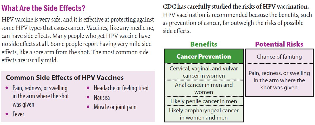 Hpv vaccine side effects hives,