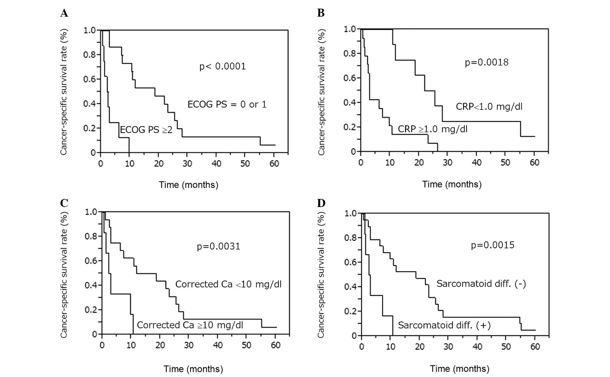 Metastatic cancer in liver prognosis - csrb.ro
