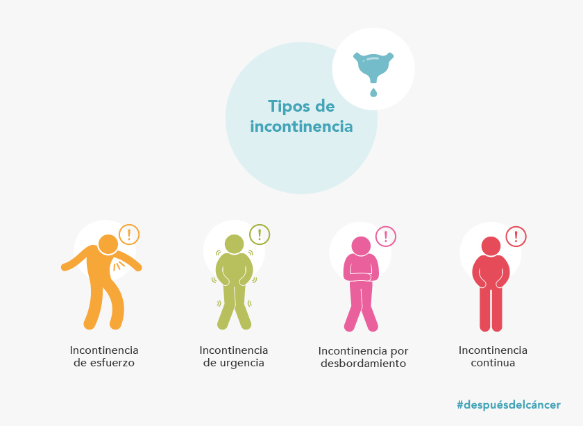 cancer de prostata consecuencias vârsta vaccinului papiloma