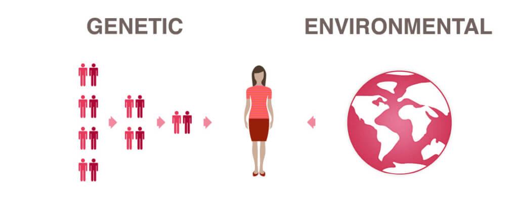 viermii sunt un remediu eficient papilloma virus e ritardo ciclo