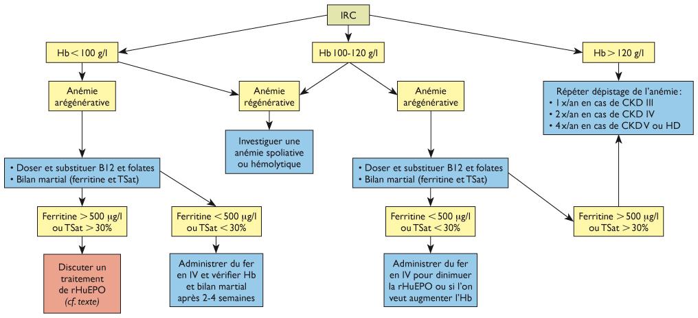 scapa de negi natural Unguent HPV
