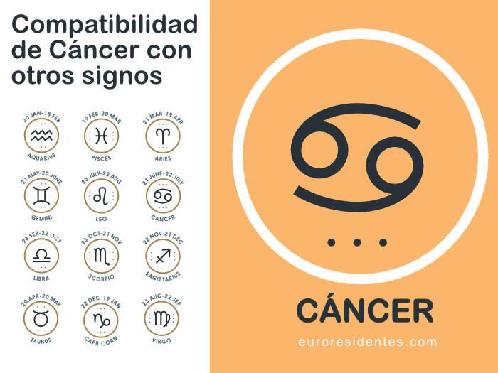 cancer que signo es compatible se ven los oxiuros en las heces
