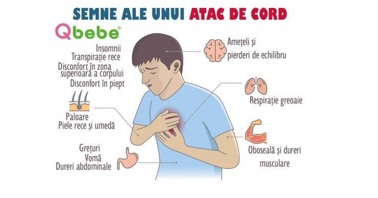 simptome de atac de cord la om tratament scabie om