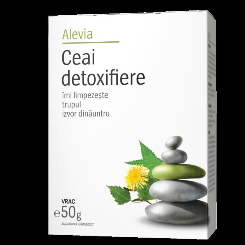 supliment de detoxifiere