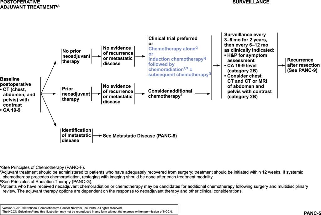 pancreatic cancer guidelines pastile preventive pentru viermi viermi