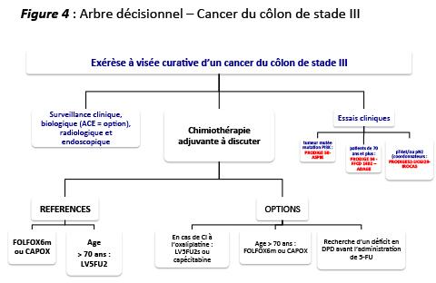 Cancer colorectal stade 4 esperance de vie. Enfermedad helmintica. Simptome de infestare helmintică