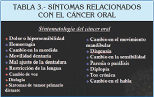Cancer bucal historia natural. Parazitoza dex
