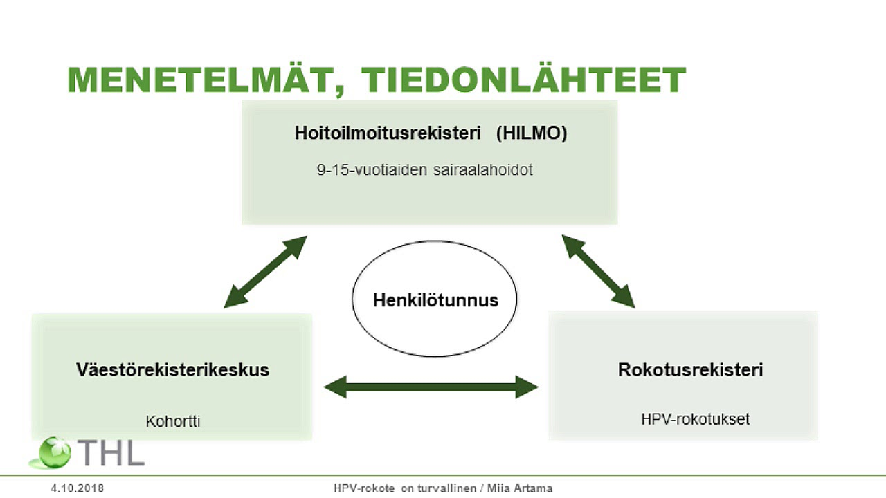 Studiu clinic - Wikipedia Studii terapeutice helmintice