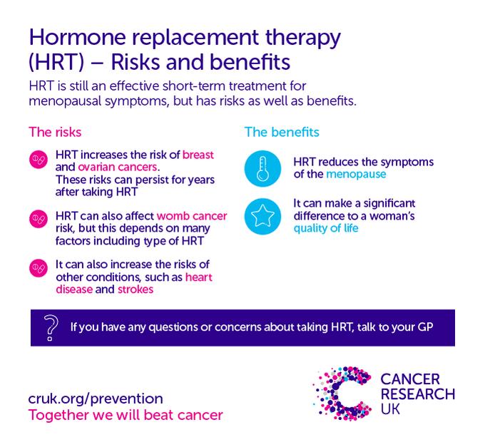 Cancerul de endometru | csrb.ro