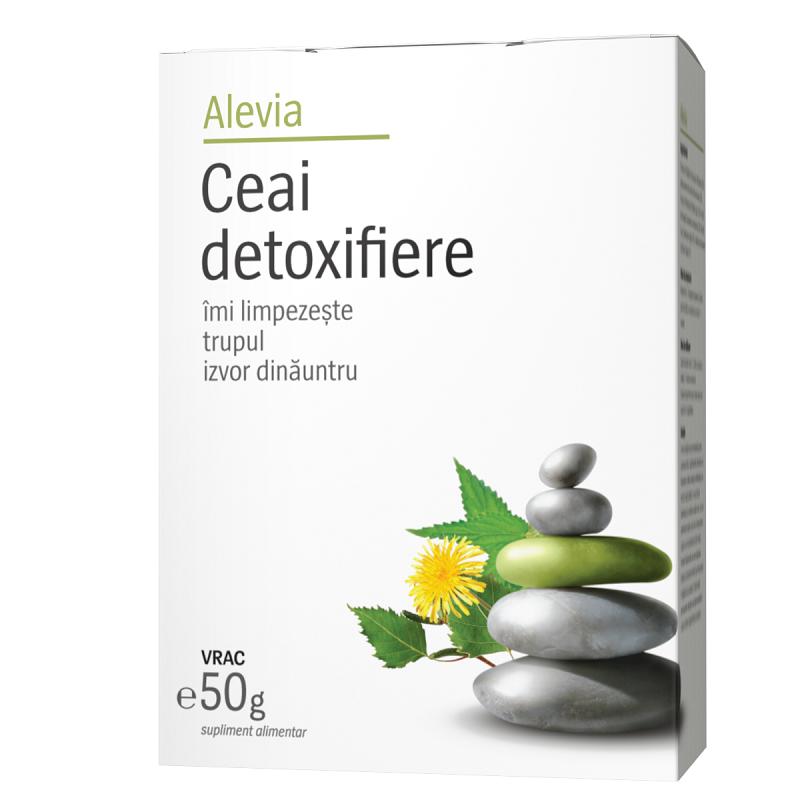 Detoxifiere si tranzit intestinal