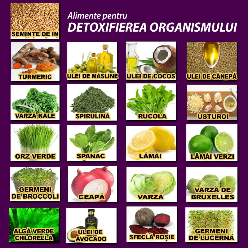 detoxifierea organismului retete