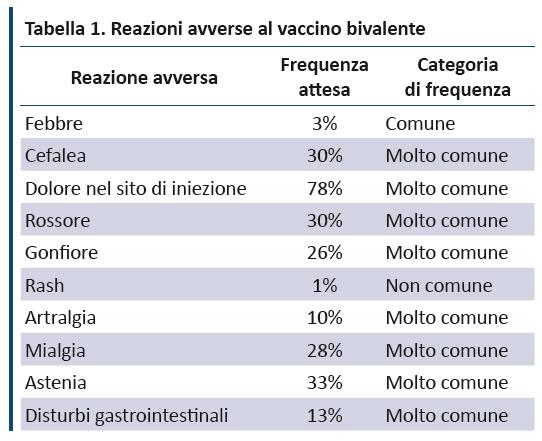 vaccino papilloma virus scheda tecnica