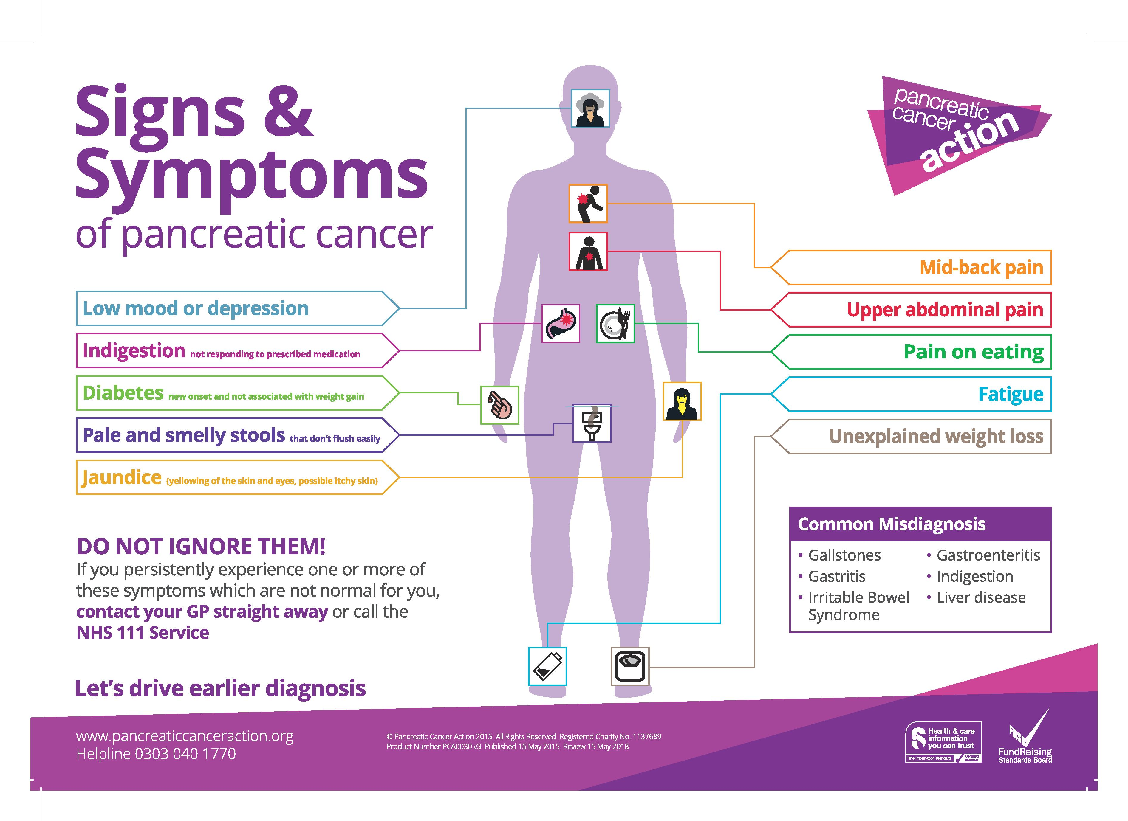 pancreatic cancer painful