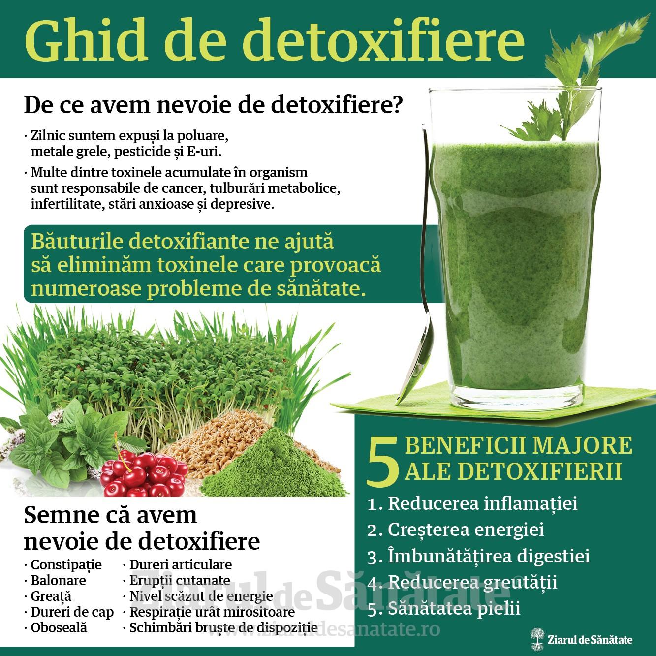 detoxifiere greata)