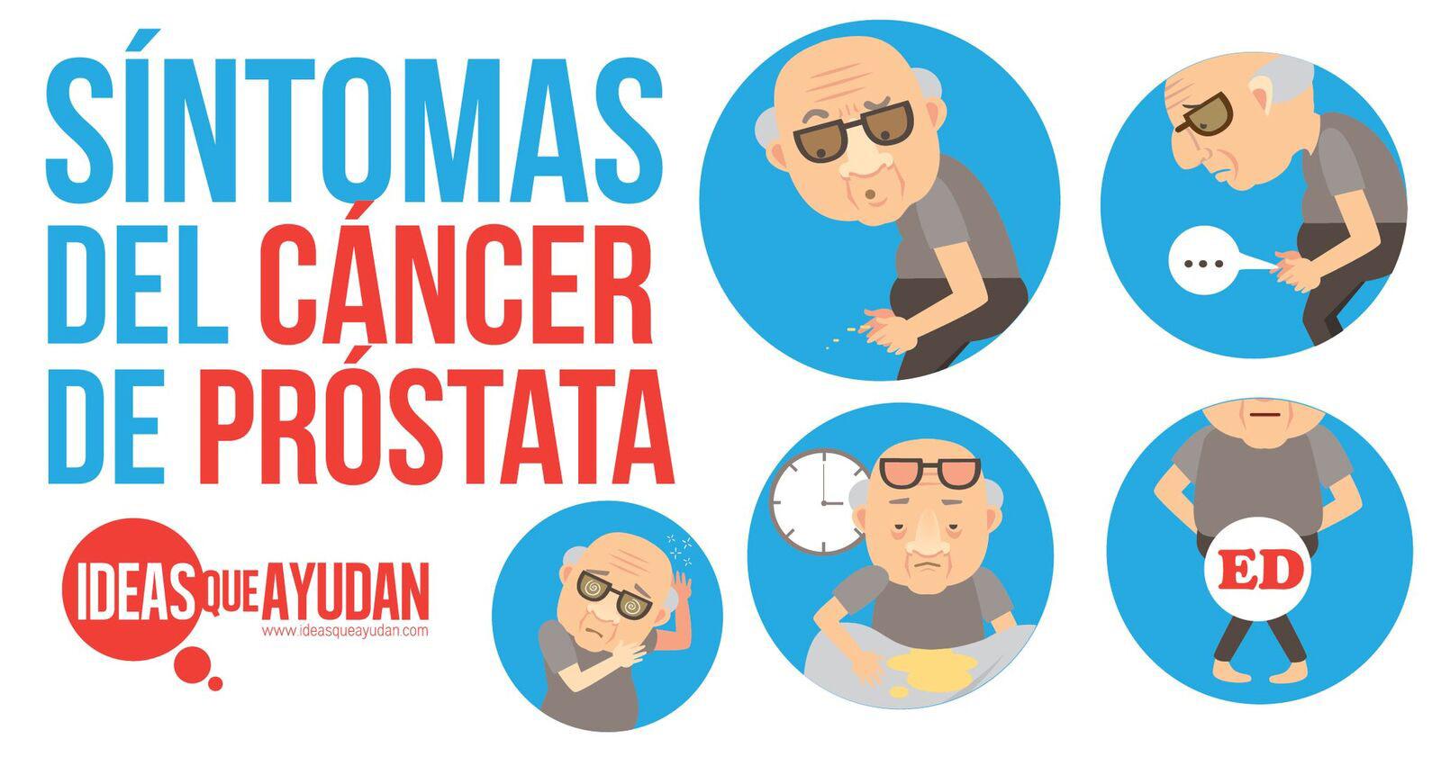 Cancer de prostata sintomas iniciais