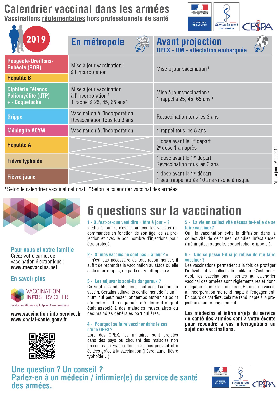 vaccin papillomavirus fievre apres unguent pentru papilom pe gât Preț