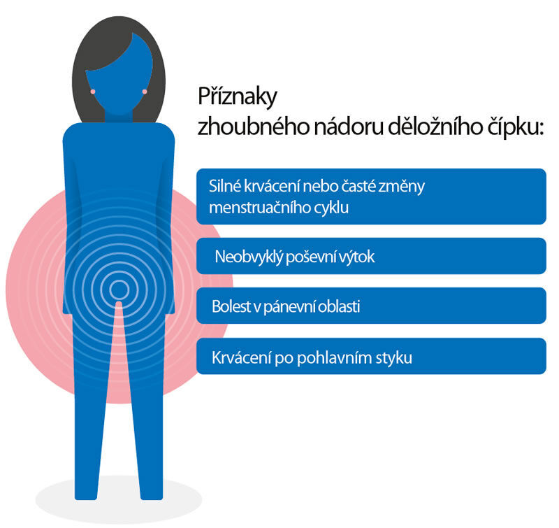 negi genitale la tratamentul pubisului
