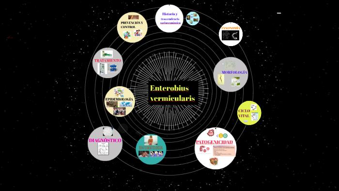 Enterobius vermicularis prevencion y control.