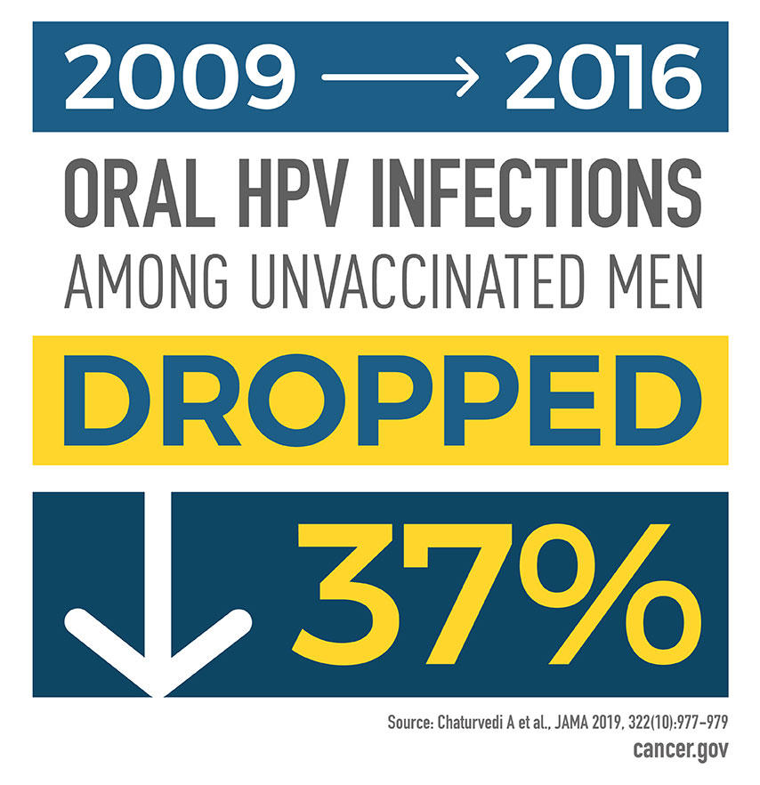 hpv and cancer nci