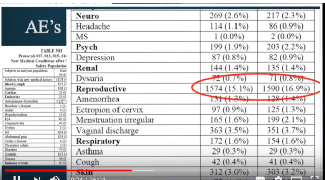 Hpv vaccine side effects swelling Esophageal papilloma surveillance