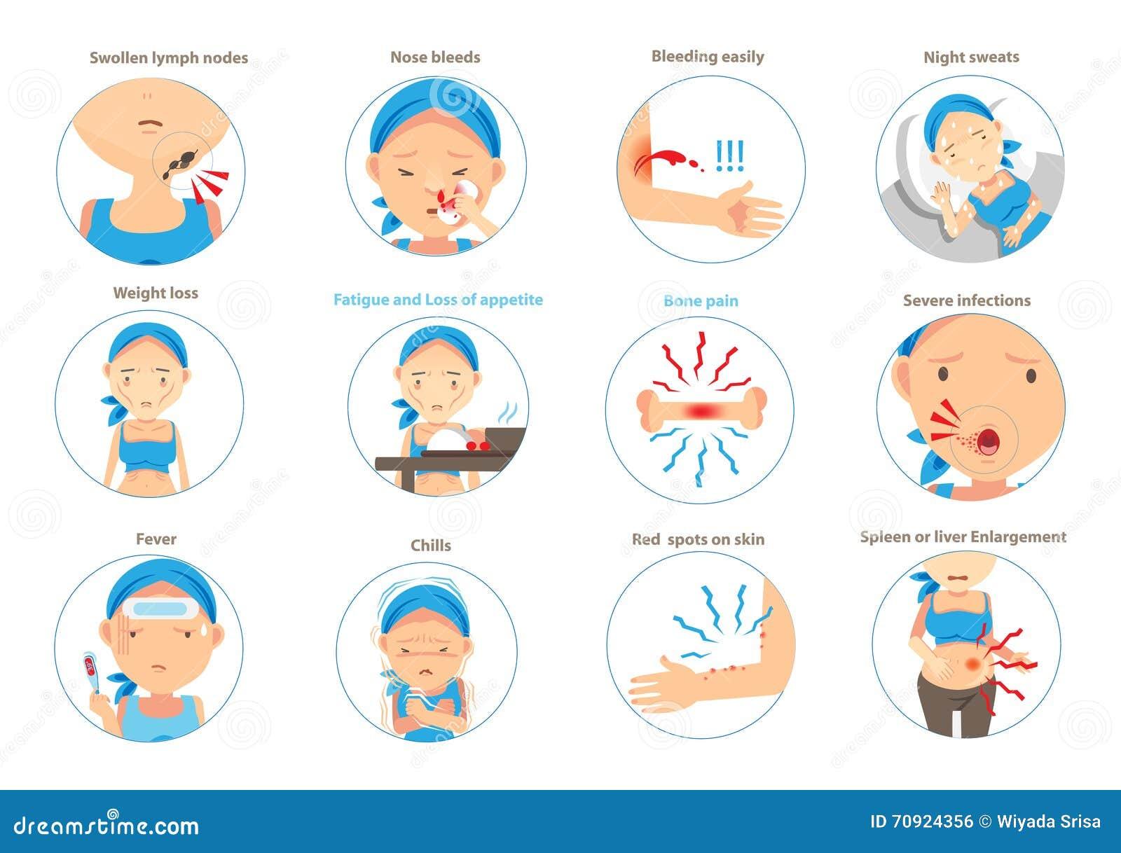 Indicațiile terapeutice ale celulelor stem