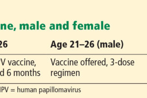 hpv vaccine how old