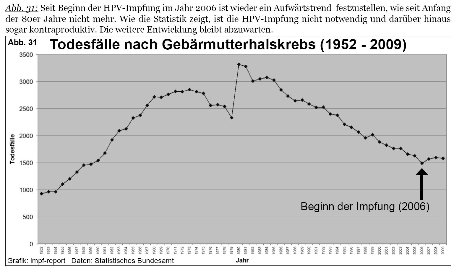 Hpv impfung jungen medikament, Pharmakologie