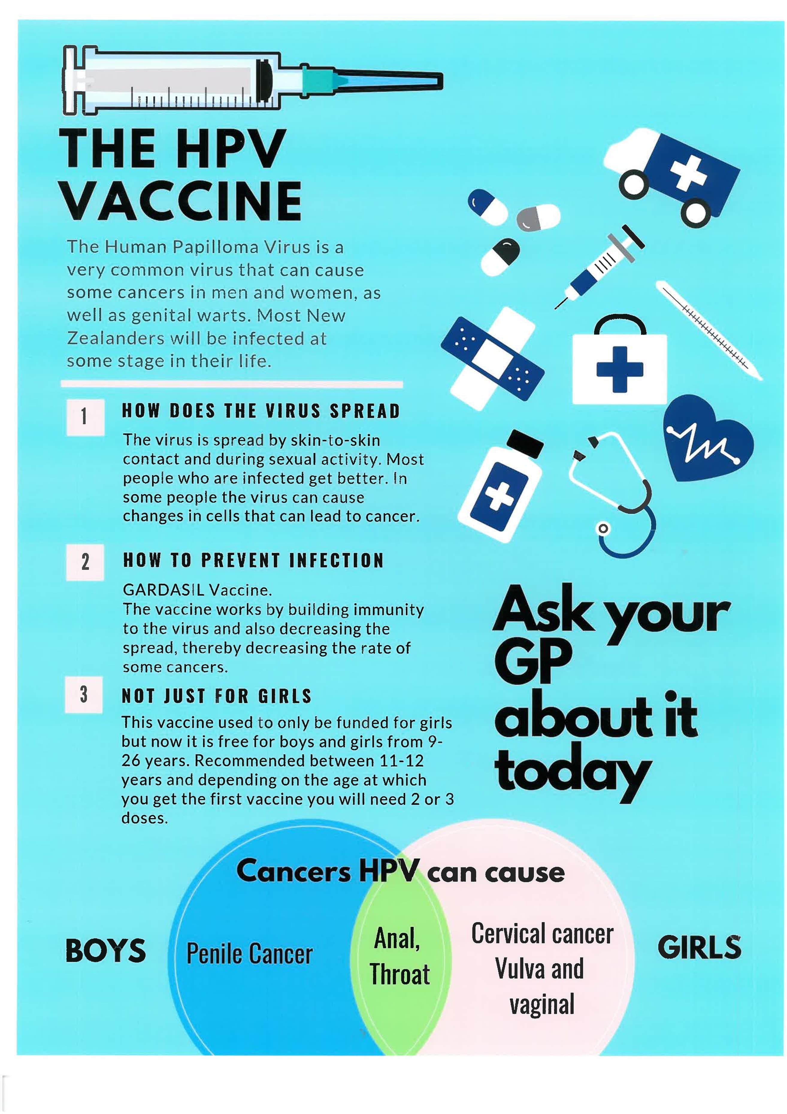 hpv vaccine nz