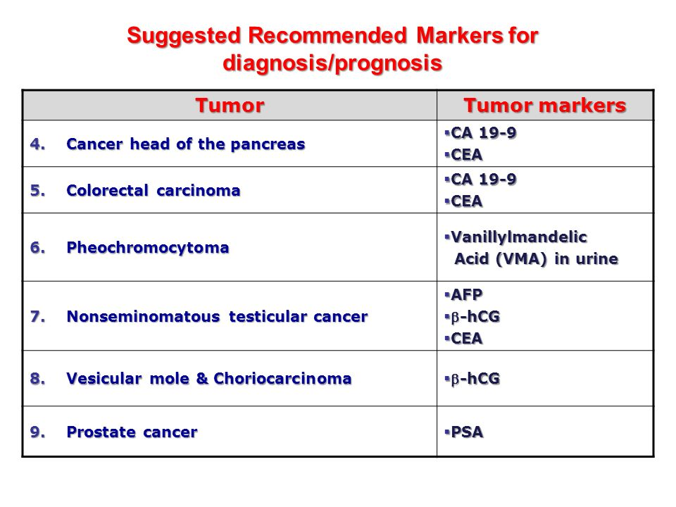 Prostate cancer tumor markers – Romanian Journal of Medical Practice