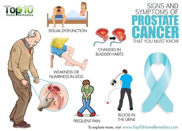 Cancer la prostata sintomas