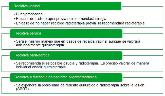 endometrial - Traducere în română - exemple în spaniolă | Reverso Context