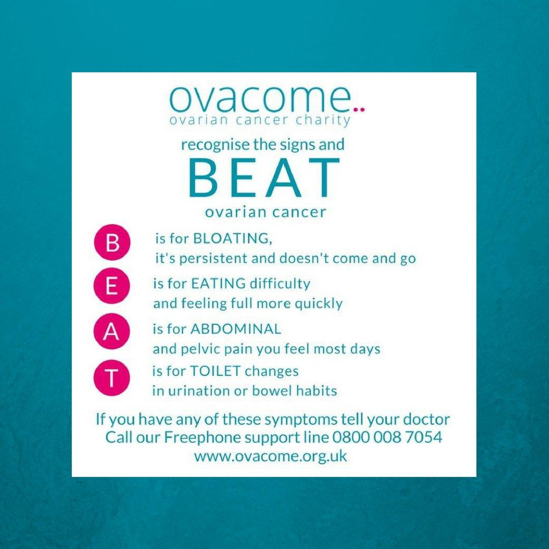 cancer ovarian detection