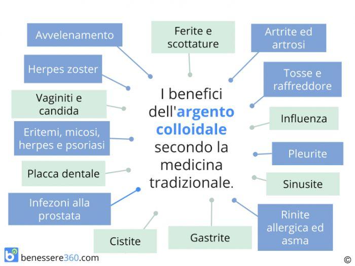 papilom inflamat