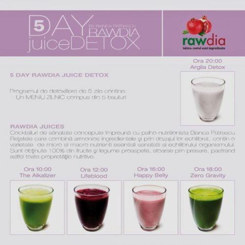 program detoxifiere cu sucuri paraziți cum se elimină din organism