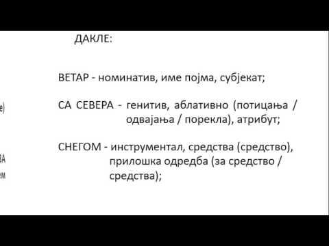 padezi vo srpski jazik îndepărtarea medicamentoasă a verucilor genitale