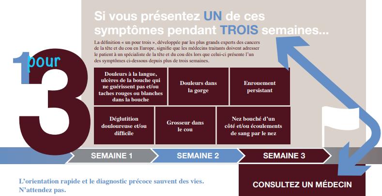 papillomavirus orl symptomes unguent pentru negi și papiloame pe picioare
