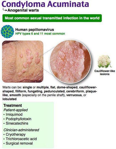 Dermatoscopie - Centrul Medical ProEstetica Bucuresti
