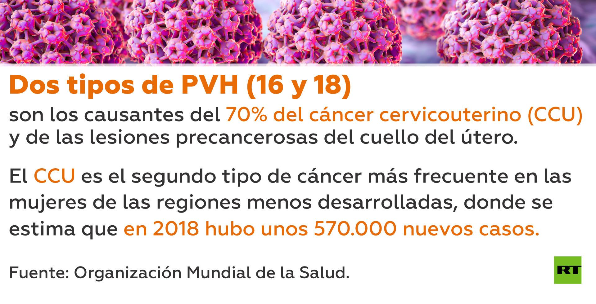 virus papiloma 16 y 18
