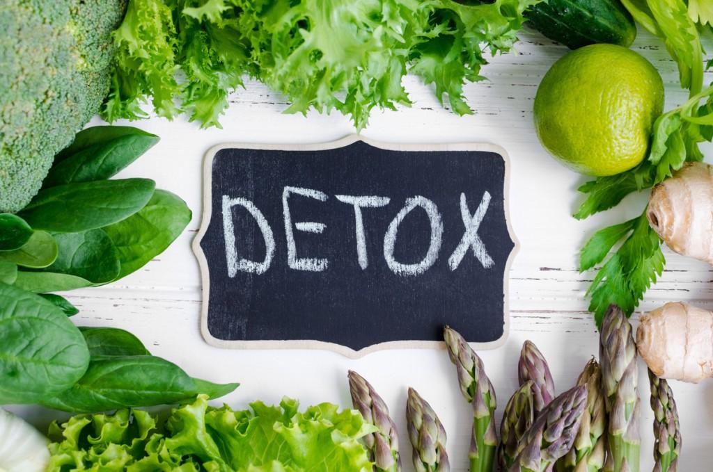 detoxifiere timisoara