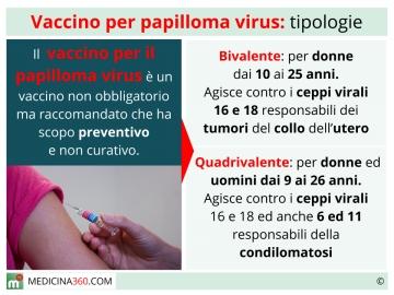 human papillomavirus vaccine storage