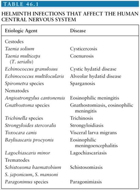 determinarea paraziților zoonotici
