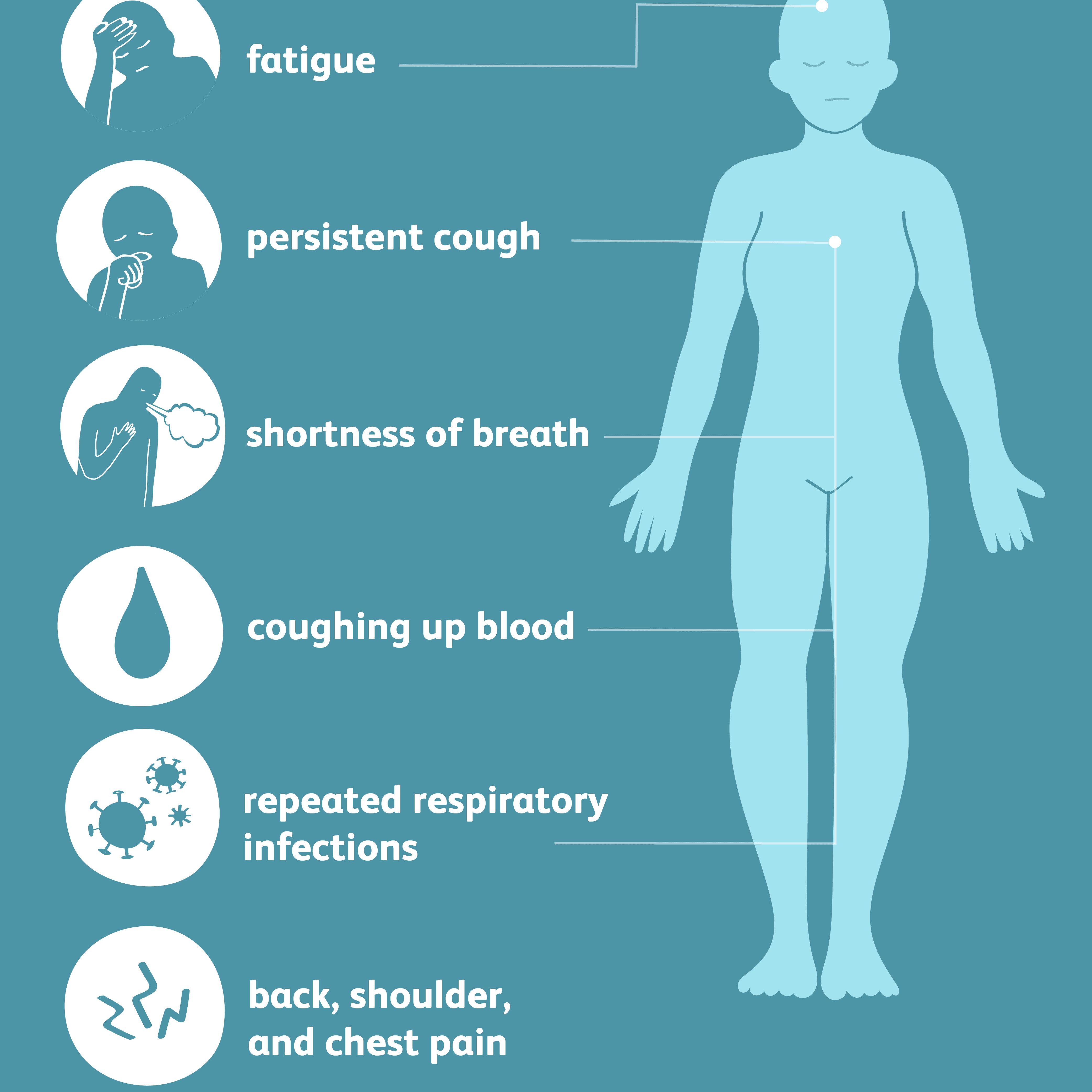 Hpv and wart symptoms, Human Papillomavirus - HPV - Nucleus Health centru de dezintoxicare alcool